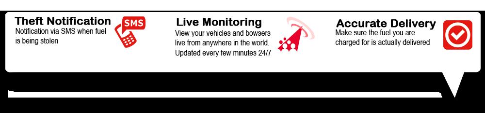 Digit Western Cape   Digit Live Tracking